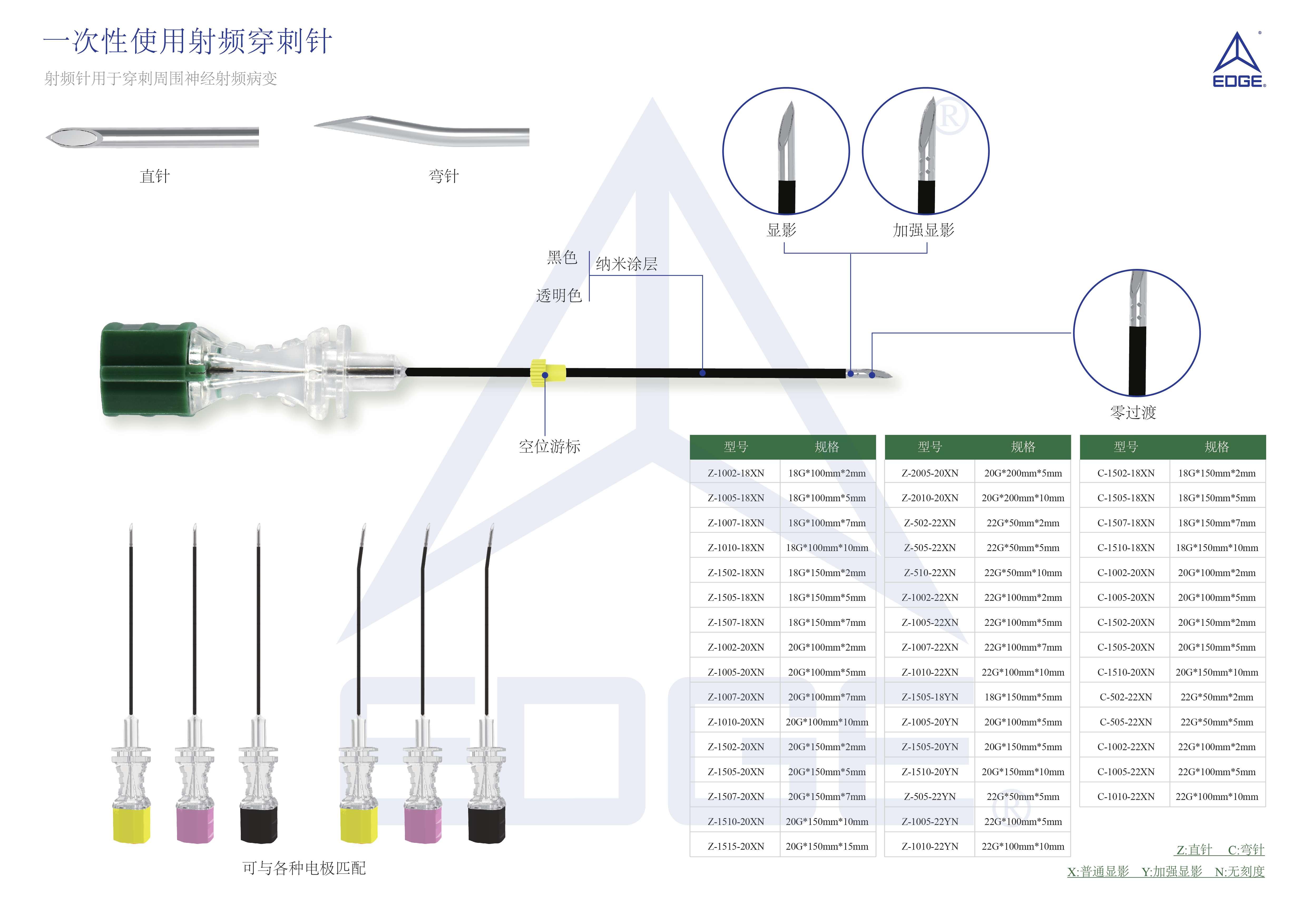 一次性使用射頻穿刺針-01.jpg